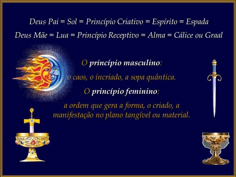 Deus Pai = Princípio Criativo Deus Mãe = Princípio Receptivo Atualmente anéis, como aros ou círculos, representam a união entre homem e mulher, ou sej