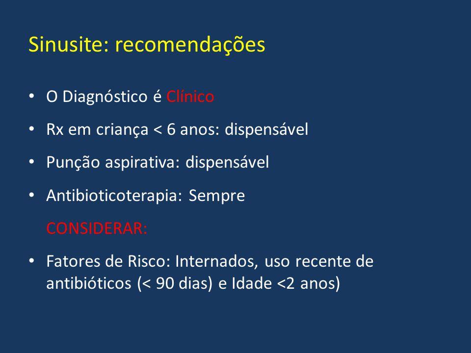 Sinusite: recomendações O Diagnóstico é Clínico Rx em criança < 6 anos: dispensável Punção aspirativa: dispensável Antibioticoterapia: Sempre CONSIDER
