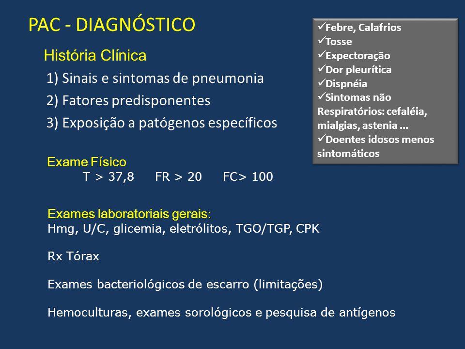 PAC - DIAGNÓSTICO História Clínica 1) Sinais e sintomas de pneumonia 2) Fatores predisponentes 3) Exposição a patógenos específicos Exame Físico T > 3