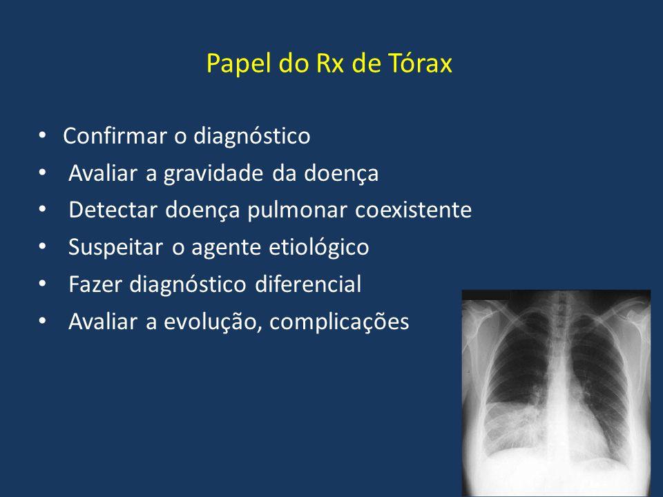 Papel do Rx de Tórax Confirmar o diagnóstico Avaliar a gravidade da doença Detectar doença pulmonar coexistente Suspeitar o agente etiológico Fazer di