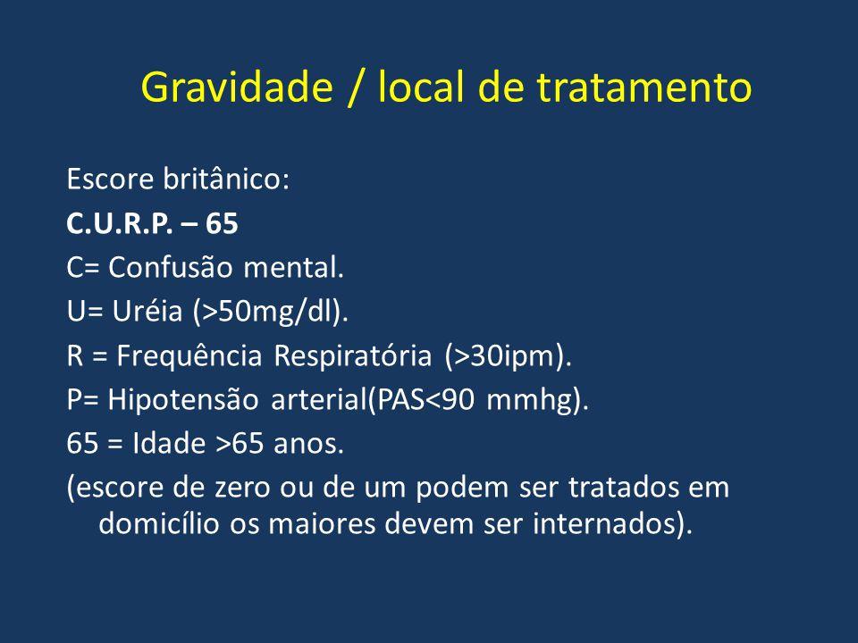 Gravidade / local de tratamento Escore britânico: C.U.R.P. – 65 C= Confusão mental. U= Uréia (>50mg/dl). R = Frequência Respiratória (>30ipm). P= Hipo