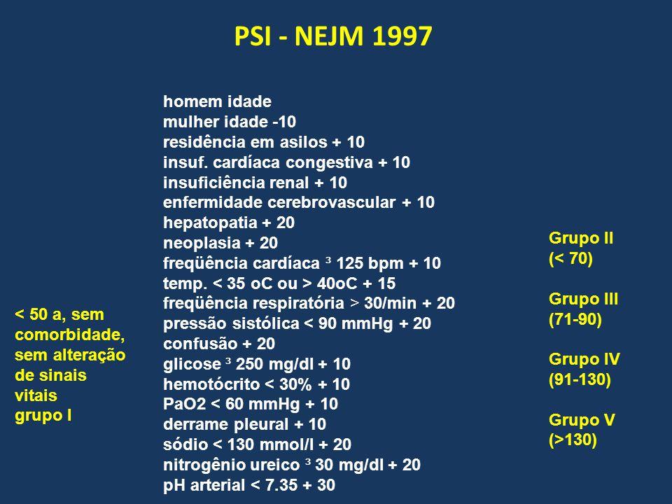 homem idade mulher idade -10 residência em asilos + 10 insuf. cardíaca congestiva + 10 insuficiência renal + 10 enfermidade cerebrovascular + 10 hepat