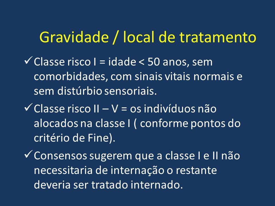 Gravidade / local de tratamento Classe risco I = idade < 50 anos, sem comorbidades, com sinais vitais normais e sem distúrbio sensoriais. Classe risco