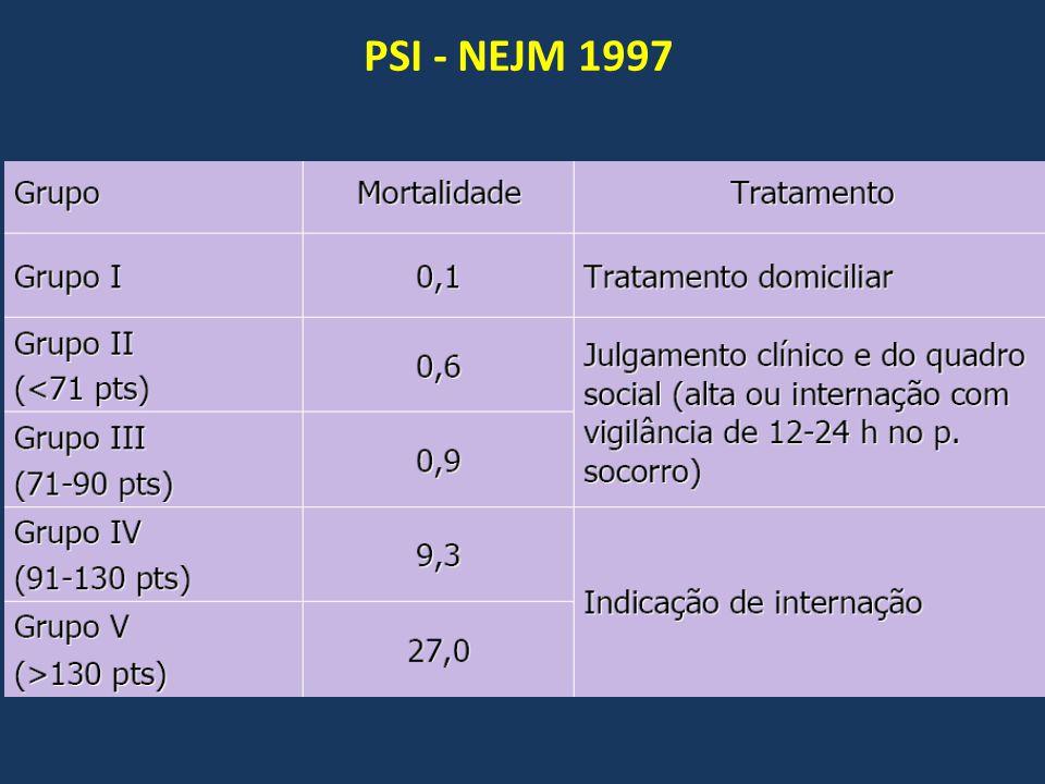 PSI - NEJM 1997