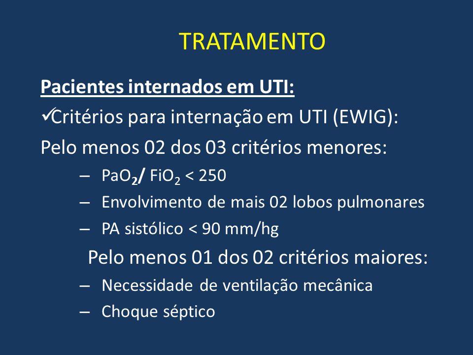 TRATAMENTO Pacientes internados em UTI: Critérios para internação em UTI (EWIG): Pelo menos 02 dos 03 critérios menores: – PaO 2 / FiO 2 < 250 – Envol