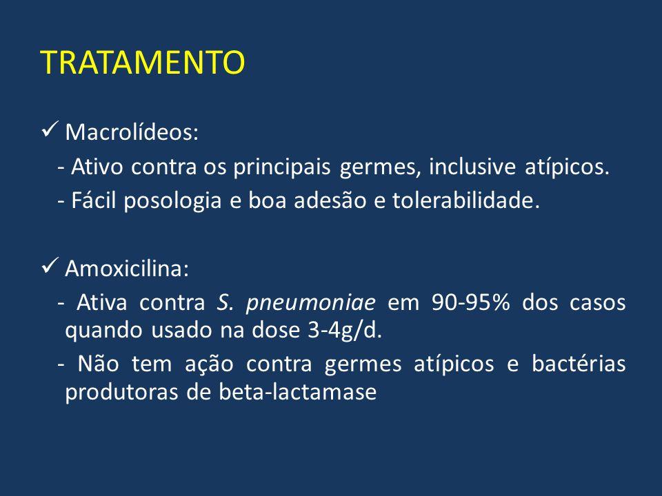 Macrolídeos: - Ativo contra os principais germes, inclusive atípicos. - Fácil posologia e boa adesão e tolerabilidade. Amoxicilina: - Ativa contra S.