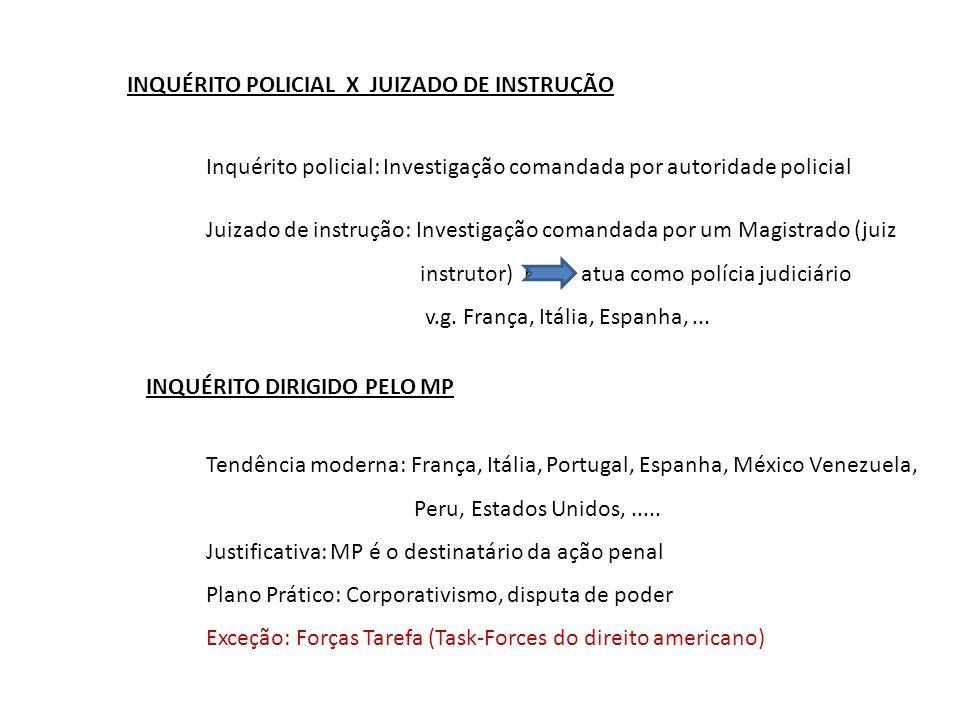 INQUÉRITO POLICIAL X JUIZADO DE INSTRUÇÃO Inquérito policial: Investigação comandada por autoridade policial Juizado de instrução: Investigação comand