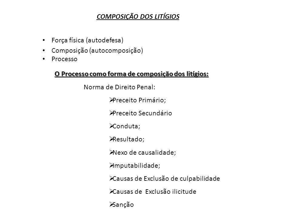 Características do Inquérito Policial: Discricionário Procedimento Escrito: (art.