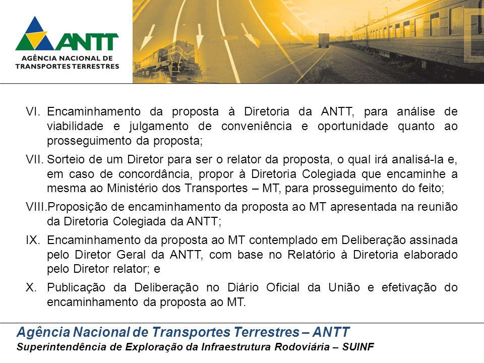 Agência Nacional de Transportes Terrestres – ANTT Superintendência de Exploração da Infraestrutura Rodoviária – SUINF VI.Encaminhamento da proposta à