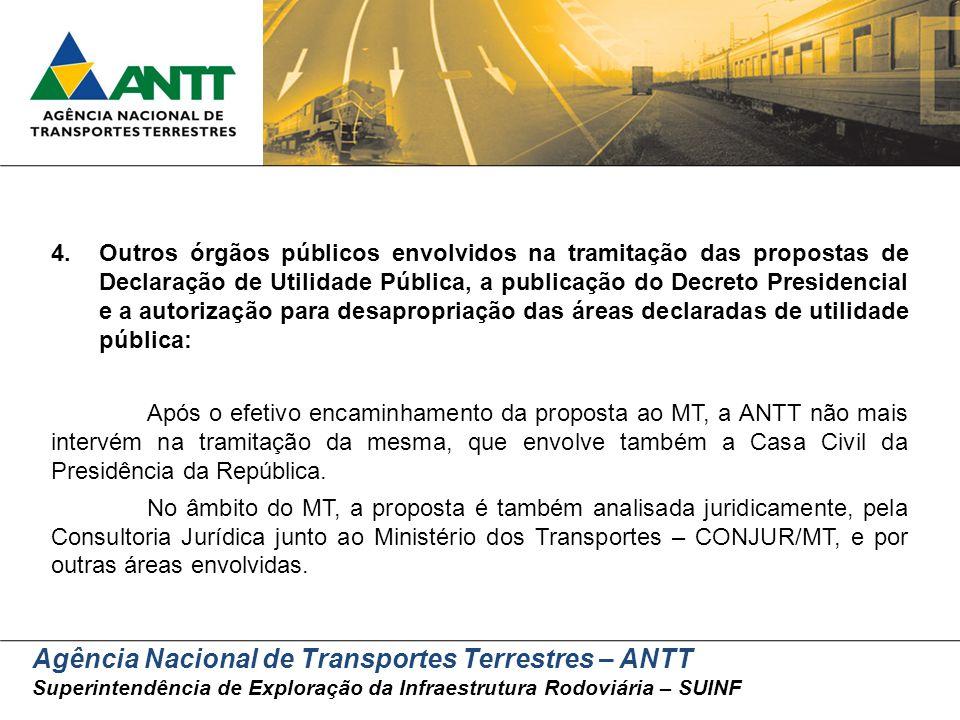 Agência Nacional de Transportes Terrestres – ANTT Superintendência de Exploração da Infraestrutura Rodoviária – SUINF 4.Outros órgãos públicos envolvi