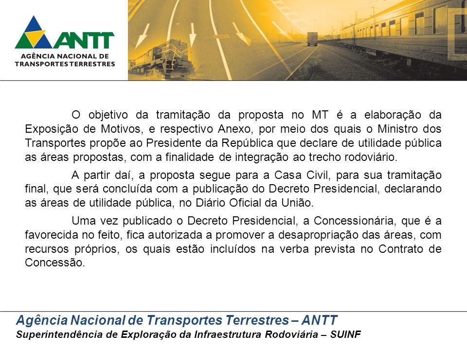 Agência Nacional de Transportes Terrestres – ANTT Superintendência de Exploração da Infraestrutura Rodoviária – SUINF O objetivo da tramitação da prop