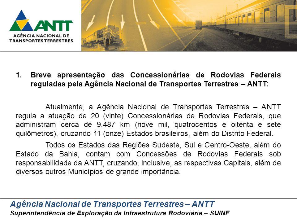 Agência Nacional de Transportes Terrestres – ANTT Superintendência de Exploração da Infraestrutura Rodoviária – SUINF 1.Breve apresentação das Concess