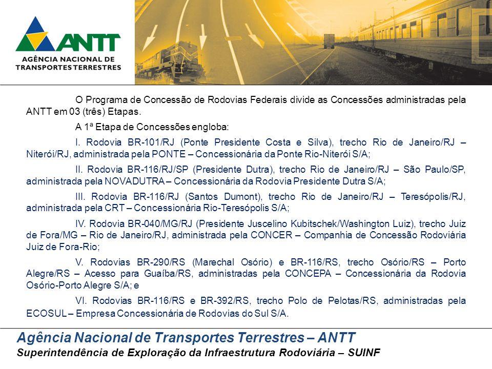 Agência Nacional de Transportes Terrestres – ANTT Superintendência de Exploração da Infraestrutura Rodoviária – SUINF O Programa de Concessão de Rodov