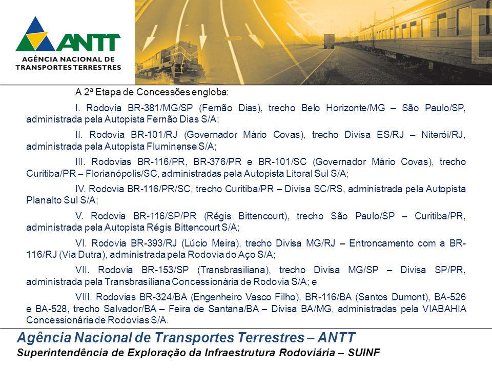 Agência Nacional de Transportes Terrestres – ANTT Superintendência de Exploração da Infraestrutura Rodoviária – SUINF A 2ª Etapa de Concessões engloba