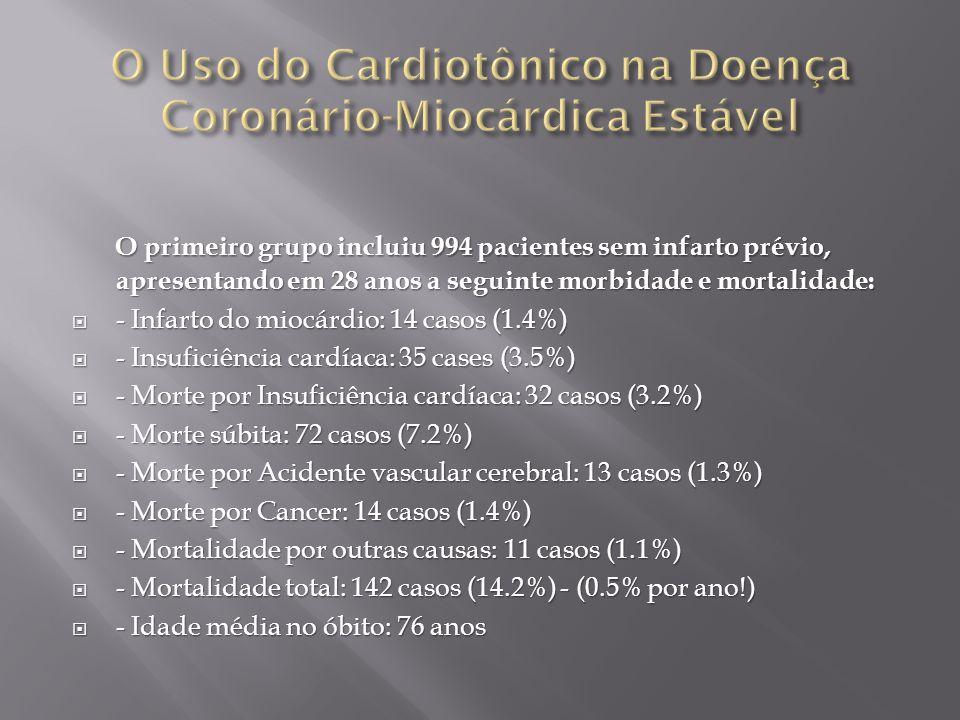 O primeiro grupo incluiu 994 pacientes sem infarto prévio, apresentando em 28 anos a seguinte morbidade e mortalidade: O primeiro grupo incluiu 994 pacientes sem infarto prévio, apresentando em 28 anos a seguinte morbidade e mortalidade:  - Infarto do miocárdio: 14 casos (1.4%)  - Insuficiência cardíaca: 35 cases (3.5%)  - Morte por Insuficiência cardíaca: 32 casos (3.2%)  - Morte súbita: 72 casos (7.2%)  - Morte por Acidente vascular cerebral: 13 casos (1.3%)  - Morte por Cancer: 14 casos (1.4%)  - Mortalidade por outras causas: 11 casos (1.1%)  - Mortalidade total: 142 casos (14.2%) - (0.5% por ano!)  - Idade média no óbito: 76 anos