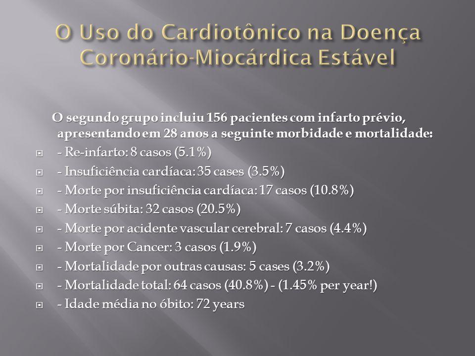O segundo grupo incluiu 156 pacientes com infarto prévio, apresentando em 28 anos a seguinte morbidade e mortalidade: O segundo grupo incluiu 156 pacientes com infarto prévio, apresentando em 28 anos a seguinte morbidade e mortalidade:  - Re-infarto: 8 casos (5.1%)  - Insuficiência cardíaca: 35 cases (3.5%)  - Morte por insuficiência cardíaca: 17 casos (10.8%)  - Morte súbita: 32 casos (20.5%)  - Morte por acidente vascular cerebral: 7 casos (4.4%)  - Morte por Cancer: 3 casos (1.9%)  - Mortalidade por outras causas: 5 cases (3.2%)  - Mortalidade total: 64 casos (40.8%) - (1.45% per year!)  - Idade média no óbito: 72 years