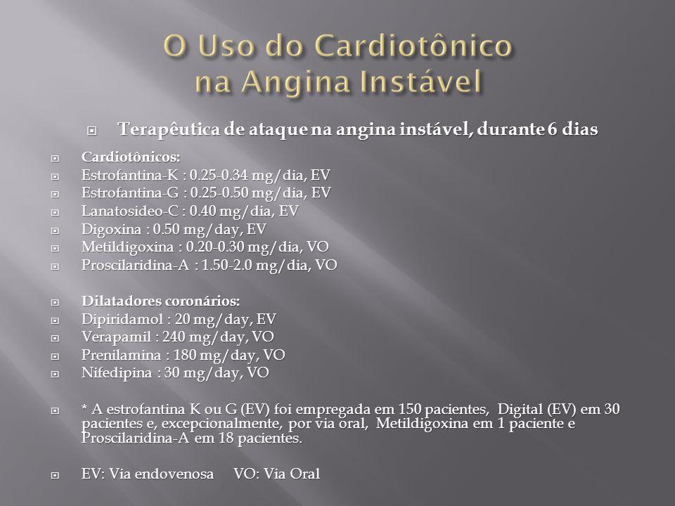  Terapêutica de ataque na angina instável, durante 6 dias  Cardiotônicos:  Estrofantina-K : 0.25-0.34 mg/dia, EV  Estrofantina-G : 0.25-0.50 mg/dia, EV  Lanatosideo-C : 0.40 mg/dia, EV  Digoxina : 0.50 mg/day, EV  Metildigoxina : 0.20-0.30 mg/dia, VO  Proscilaridina-A : 1.50-2.0 mg/dia, VO  Dilatadores coronários:  Dipiridamol : 20 mg/day, EV  Verapamil : 240 mg/day, VO  Prenilamina : 180 mg/day, VO  Nifedipina : 30 mg/day, VO  * A estrofantina K ou G (EV) foi empregada em 150 pacientes, Digital (EV) em 30 pacientes e, excepcionalmente, por via oral, Metildigoxina em 1 paciente e Proscilaridina-A em 18 pacientes.