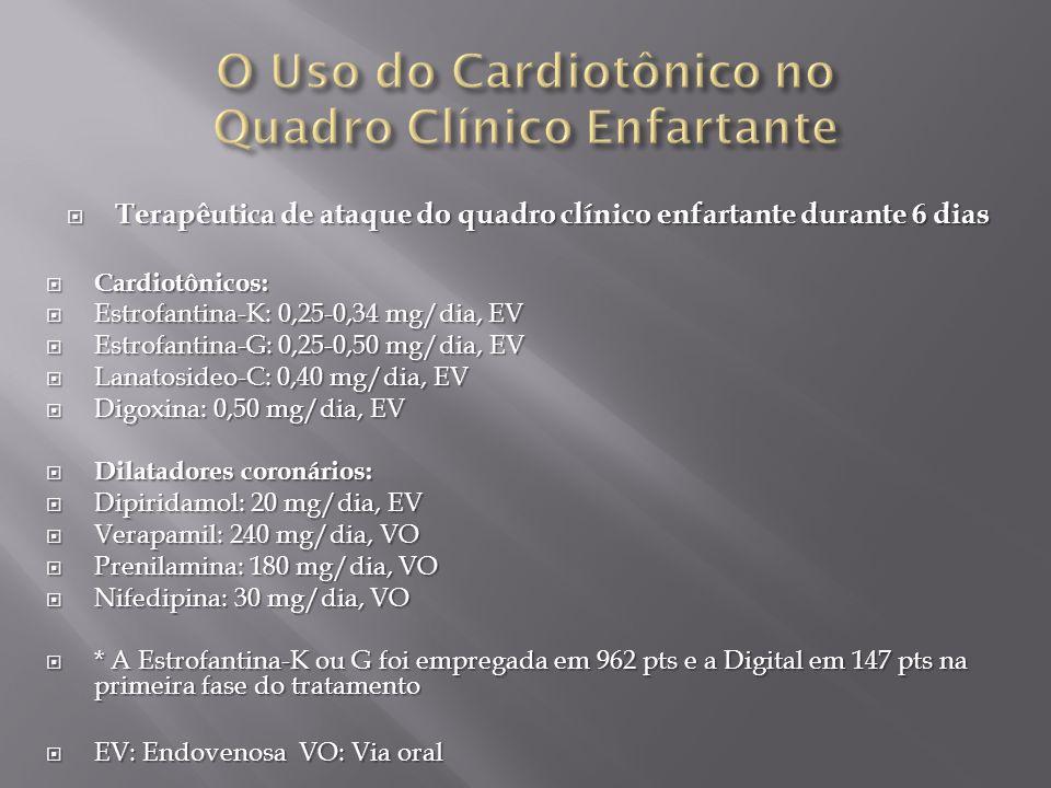  Terapêutica de ataque do quadro clínico enfartante durante 6 dias  Cardiotônicos:  Estrofantina-K: 0,25-0,34 mg/dia, EV  Estrofantina-G: 0,25-0,50 mg/dia, EV  Lanatosideo-C: 0,40 mg/dia, EV  Digoxina: 0,50 mg/dia, EV  Dilatadores coronários:  Dipiridamol: 20 mg/dia, EV  Verapamil: 240 mg/dia, VO  Prenilamina: 180 mg/dia, VO  Nifedipina: 30 mg/dia, VO  * A Estrofantina-K ou G foi empregada em 962 pts e a Digital em 147 pts na primeira fase do tratamento  EV: Endovenosa VO: Via oral