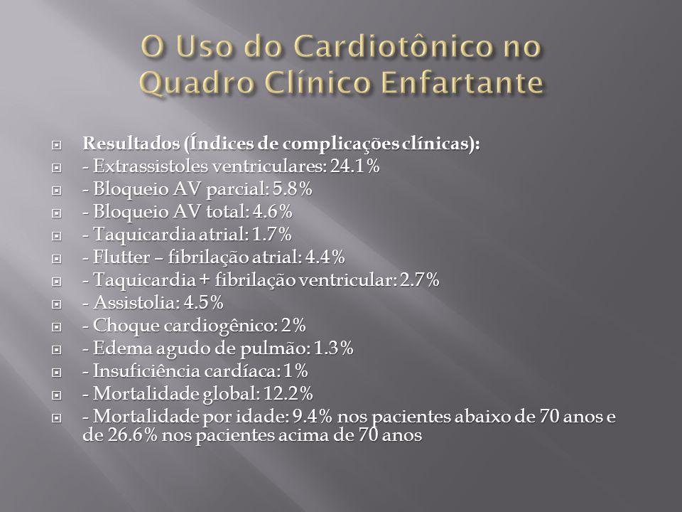  Resultados (Índices de complicações clínicas):  - Extrassistoles ventriculares: 24.1%  - Bloqueio AV parcial: 5.8%  - Bloqueio AV total: 4.6%  - Taquicardia atrial: 1.7%  - Flutter – fibrilação atrial: 4.4%  - Taquicardia + fibrilação ventricular: 2.7%  - Assistolia: 4.5%  - Choque cardiogênico: 2%  - Edema agudo de pulmão: 1.3%  - Insuficiência cardíaca: 1%  - Mortalidade global: 12.2%  - Mortalidade por idade: 9.4% nos pacientes abaixo de 70 anos e de 26.6% nos pacientes acima de 70 anos