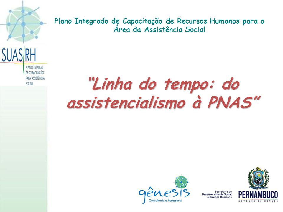 """""""Linha do tempo: do assistencialismo à PNAS"""" Plano Integrado de Capacitação de Recursos Humanos para a Área da Assistência Social"""