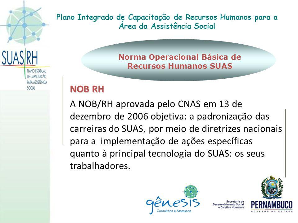 NOB RH A NOB/RH aprovada pelo CNAS em 13 de dezembro de 2006 objetiva: a padronização das carreiras do SUAS, por meio de diretrizes nacionais para a i