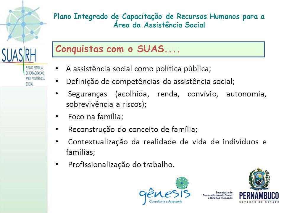 A assistência social como política pública; Definição de competências da assistência social; Seguranças (acolhida, renda, convívio, autonomia, sobrevi