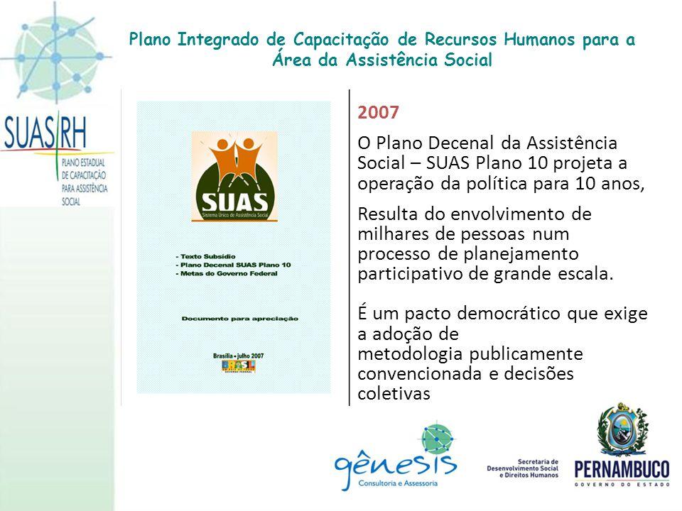 2007 O Plano Decenal da Assistência Social – SUAS Plano 10 projeta a operação da política para 10 anos, Resulta do envolvimento de milhares de pessoas
