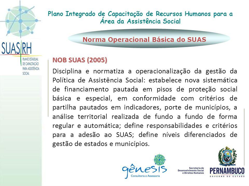 NOB SUAS (2005) Disciplina e normatiza a operacionalização da gestão da Política de Assistência Social: estabelece nova sistemática de financiamento p