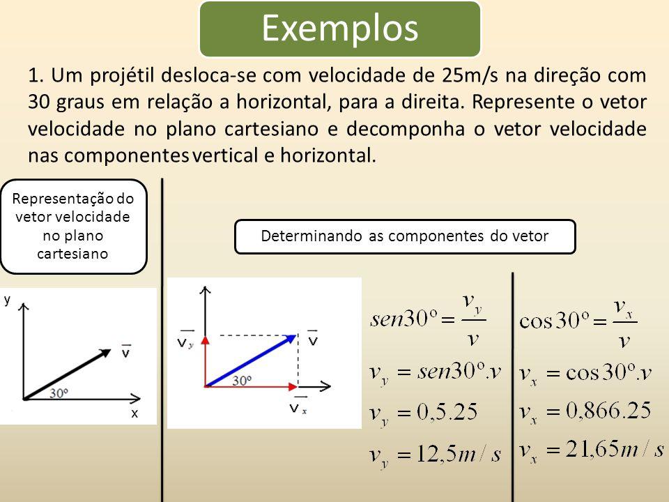 Ex: Representa o vetor campo elétrico na direção do eixo x, para a direita (positivo) e com módulo 2N/C Para representar vetores em 3 dimensões utilizamos um sistema triortogonal de eixos.