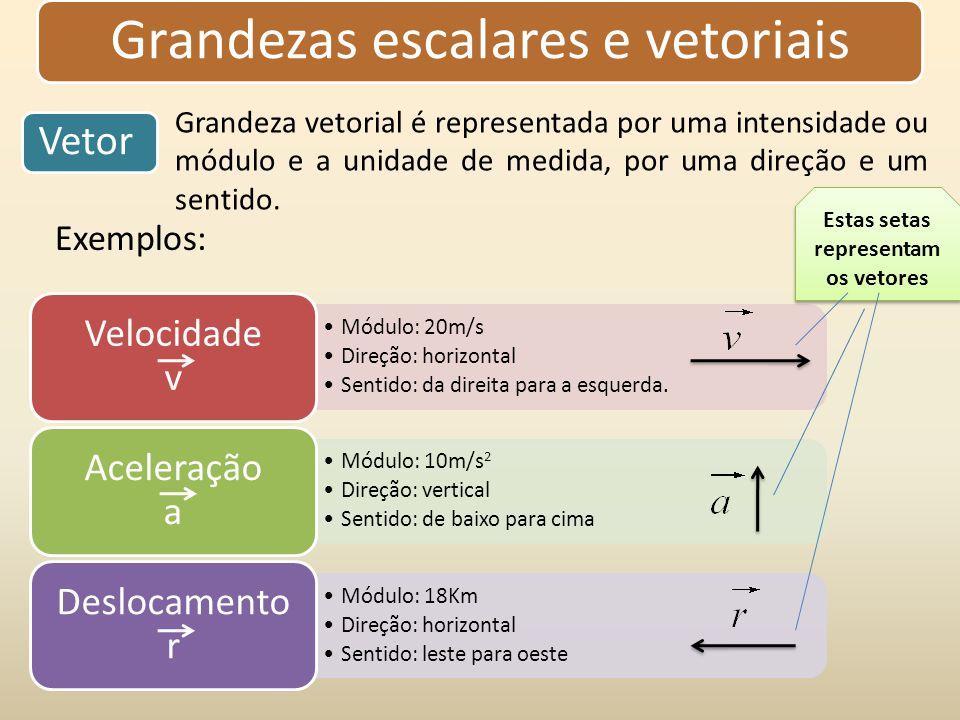 Grandezas escalares e vetoriais Escalar Grandeza escalar é representada por uma intensidade ou módulo e a unidade de medida.