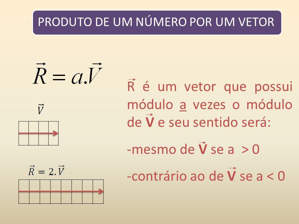Representação de um VETOR Para somar vetores, não basta somar os valores dos módulos, pois depende da direção e sentido destes vetores.