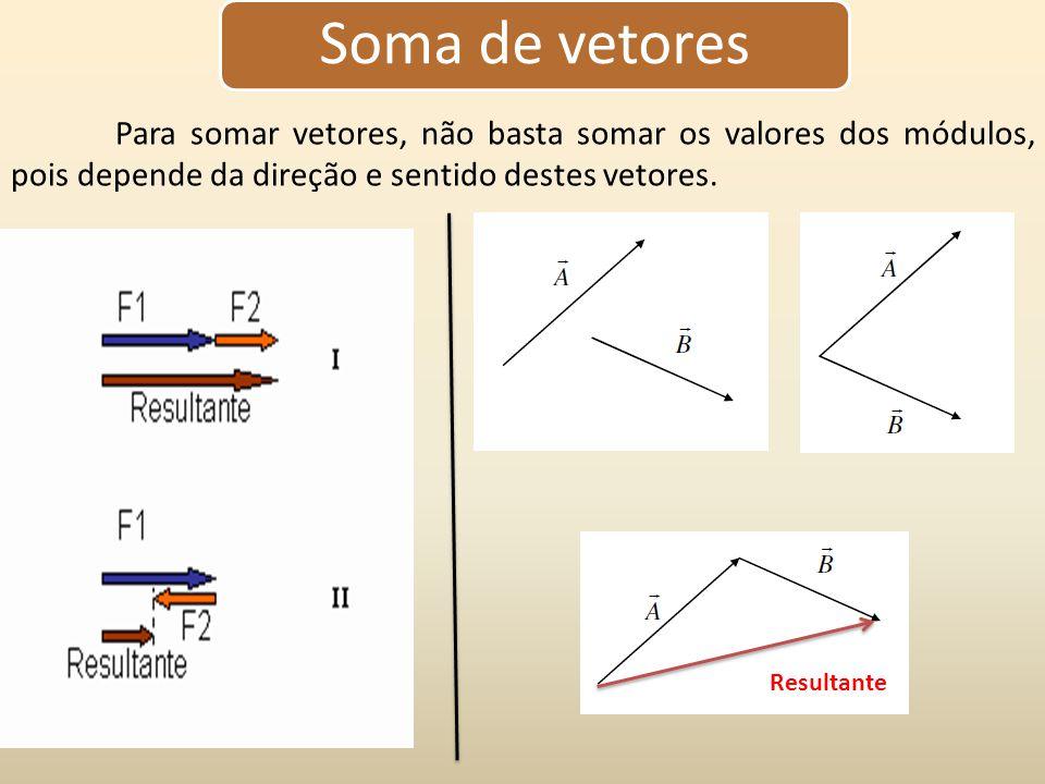 PRODUTO DE UM NÚMERO POR UM VETOR R é um vetor que possui módulo a vezes o módulo de V e seu sentido será: -mesmo de V se a > 0 -contrário ao de V se a < 0