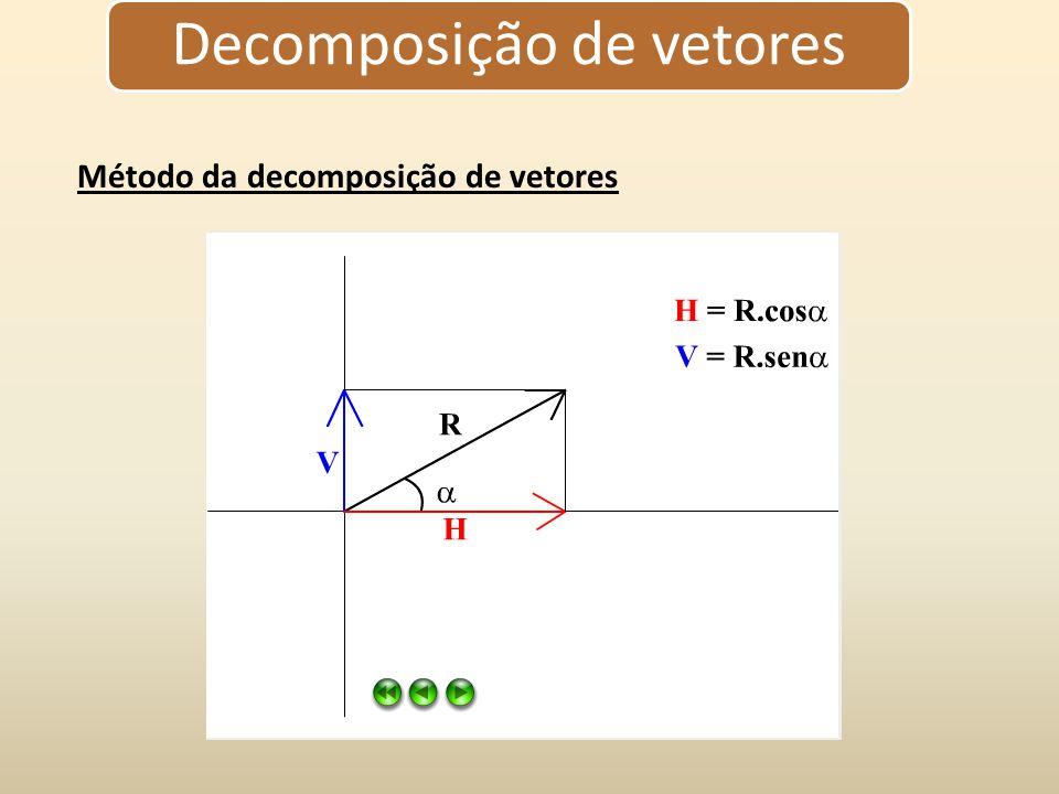 Soma de vetores Método do paralelogramo Soma de Vetores Soma de Vetores