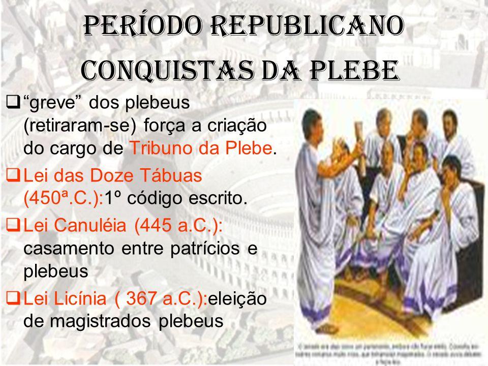 """Período Republicano  """"greve"""" dos plebeus (retiraram-se) força a criação do cargo de Tribuno da Plebe.  Lei das Doze Tábuas (450ª.C.):1º código escri"""