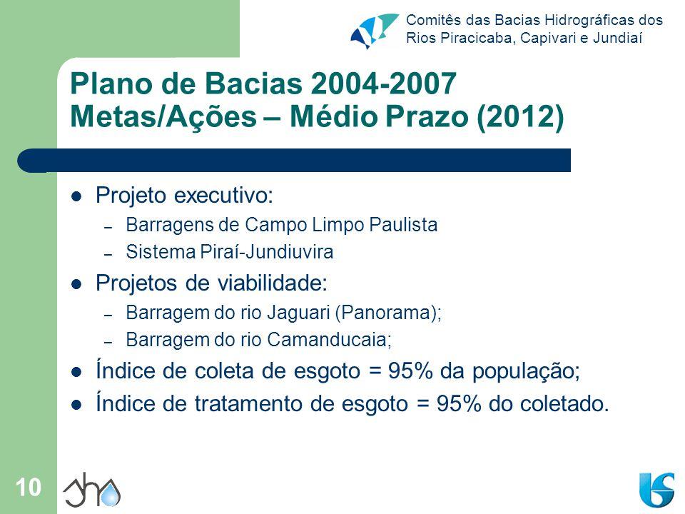 Comitês das Bacias Hidrográficas dos Rios Piracicaba, Capivari e Jundiaí 11 Plano de Bacias 2004-2007 Metas/Ações – Longo Prazo (2025) Construção das barragens; Índice de coleta de esgoto = 98% da população; Índice de tratamento de esgoto = 98% do coletado.