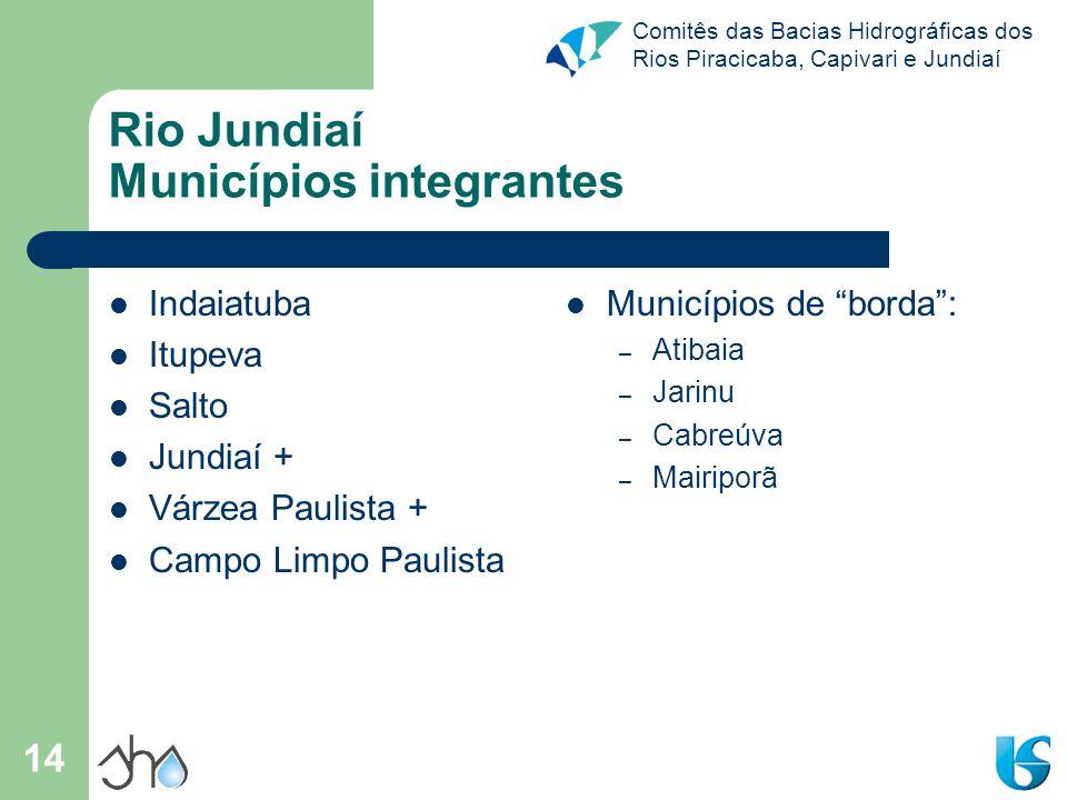 Comitês das Bacias Hidrográficas dos Rios Piracicaba, Capivari e Jundiaí 15 Rio Jundaí Uso e Ocupação do Solo