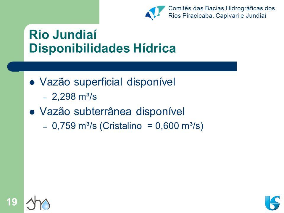 Comitês das Bacias Hidrográficas dos Rios Piracicaba, Capivari e Jundiaí 19 Rio Jundiaí Disponibilidades Hídrica Vazão superficial disponível – 2,298