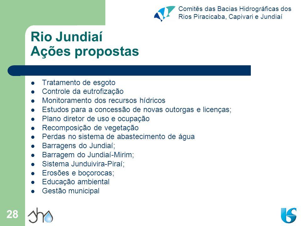 Comitês das Bacias Hidrográficas dos Rios Piracicaba, Capivari e Jundiaí 28 Rio Jundiaí Ações propostas Tratamento de esgoto Controle da eutrofização