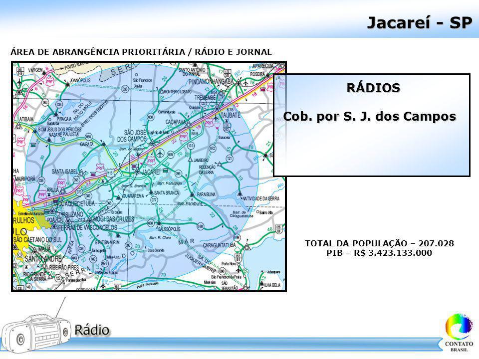 Jacareí - SP ÁREA DE ABRANGÊNCIA PRIORITÁRIA / RÁDIO E JORNAL TOTAL DA POPULAÇÃO – 207.028 PIB – R$ 3.423.133.000 RÁDIOS Cob. por S. J. dos Campos