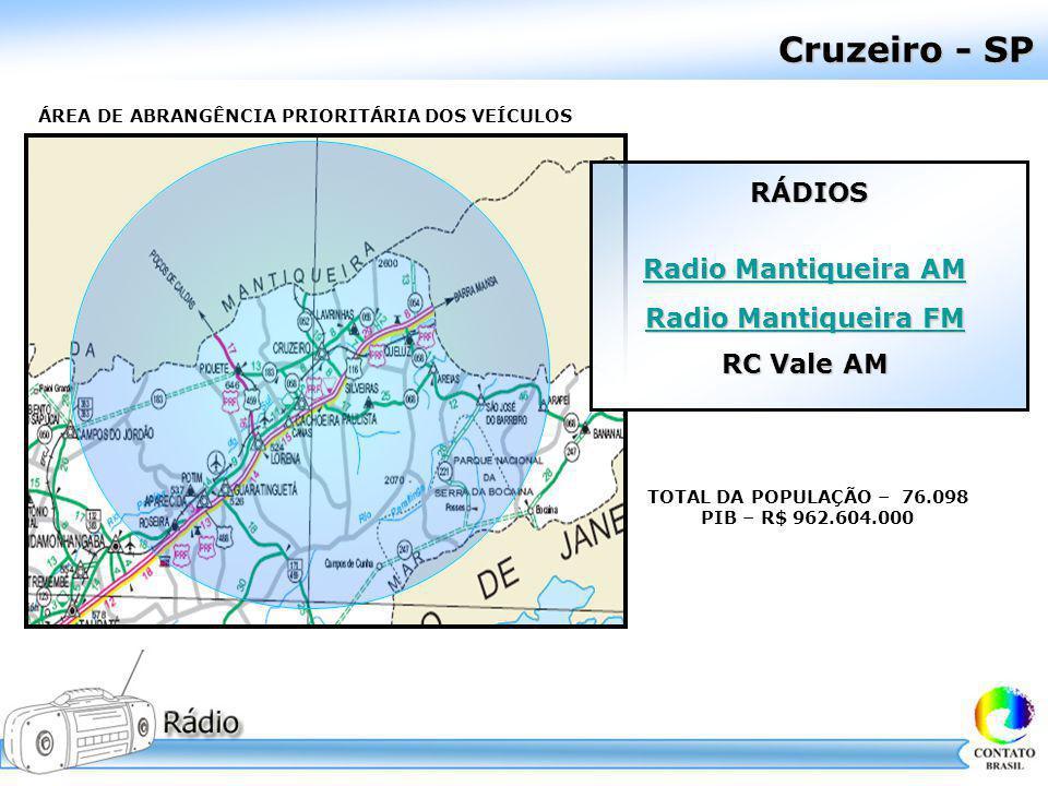 Cruzeiro - SP ÁREA DE ABRANGÊNCIA PRIORITÁRIA DOS VEÍCULOS TOTAL DA POPULAÇÃO – 76.098 PIB – R$ 962.604.000 RÁDIOS RÁDIOS Radio Mantiqueira AM Radio M
