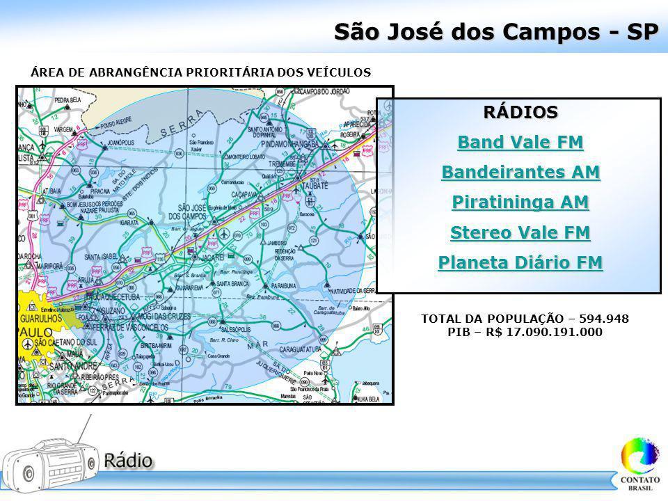 São José dos Campos - SP ÁREA DE ABRANGÊNCIA PRIORITÁRIA DOS VEÍCULOS TOTAL DA POPULAÇÃO – 594.948 PIB – R$ 17.090.191.000 RÁDIOS Band Vale FM Band Va