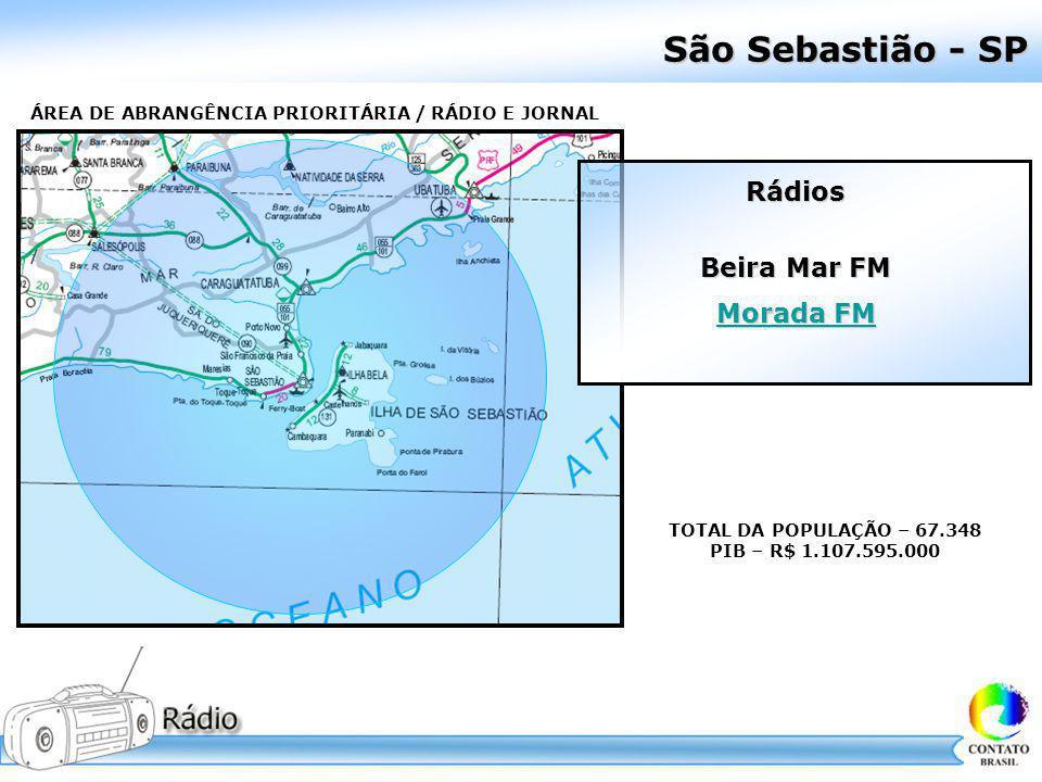 São Sebastião - SP ÁREA DE ABRANGÊNCIA PRIORITÁRIA / RÁDIO E JORNAL TOTAL DA POPULAÇÃO – 67.348 PIB – R$ 1.107.595.000 Rádios Beira Mar FM Morada FM M