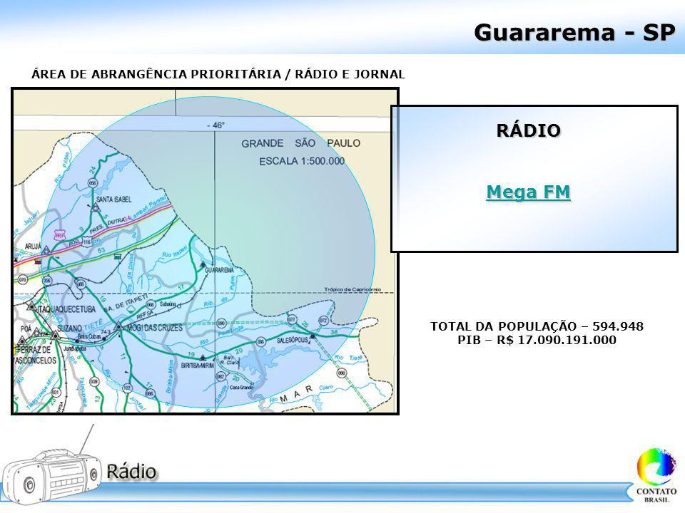 Guararema - SP ÁREA DE ABRANGÊNCIA PRIORITÁRIA / RÁDIO E JORNAL TOTAL DA POPULAÇÃO – 594.948 PIB – R$ 17.090.191.000 RÁDIO Mega FM Mega FM