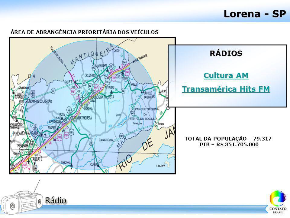 Lorena - SP ÁREA DE ABRANGÊNCIA PRIORITÁRIA DOS VEÍCULOS TOTAL DA POPULAÇÃO – 79.317 PIB – R$ 851.705.000 RÁDIOS Cultura AM Cultura AM Transamérica Hi