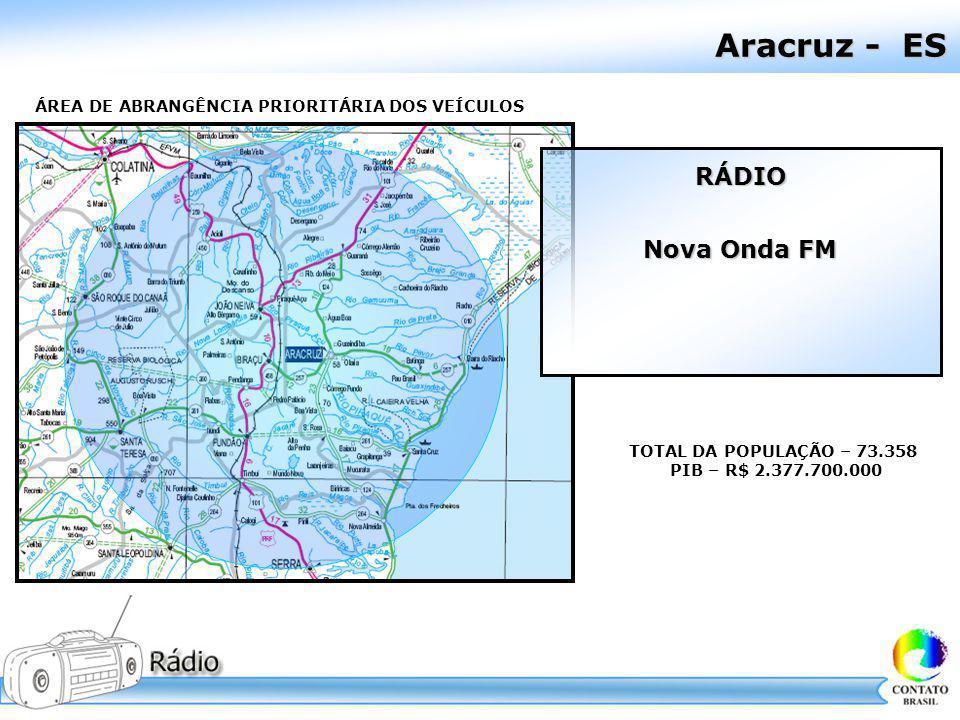 Aracruz - ES ÁREA DE ABRANGÊNCIA PRIORITÁRIA DOS VEÍCULOS TOTAL DA POPULAÇÃO – 73.358 PIB – R$ 2.377.700.000 RÁDIO Nova Onda FM