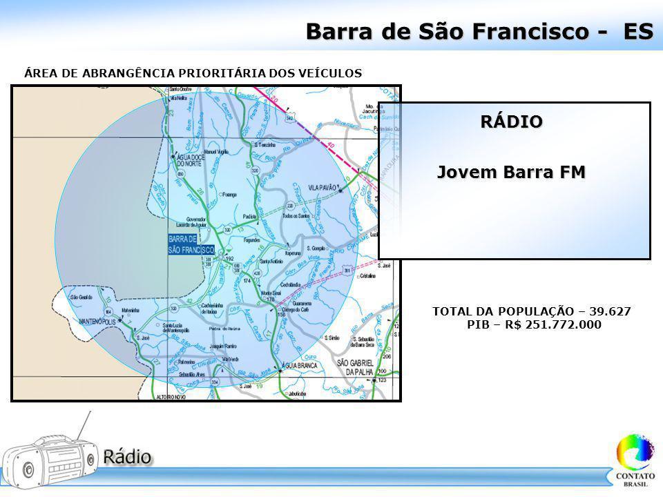 Barra de São Francisco - ES ÁREA DE ABRANGÊNCIA PRIORITÁRIA DOS VEÍCULOS TOTAL DA POPULAÇÃO – 39.627 PIB – R$ 251.772.000 RÁDIO Jovem Barra FM