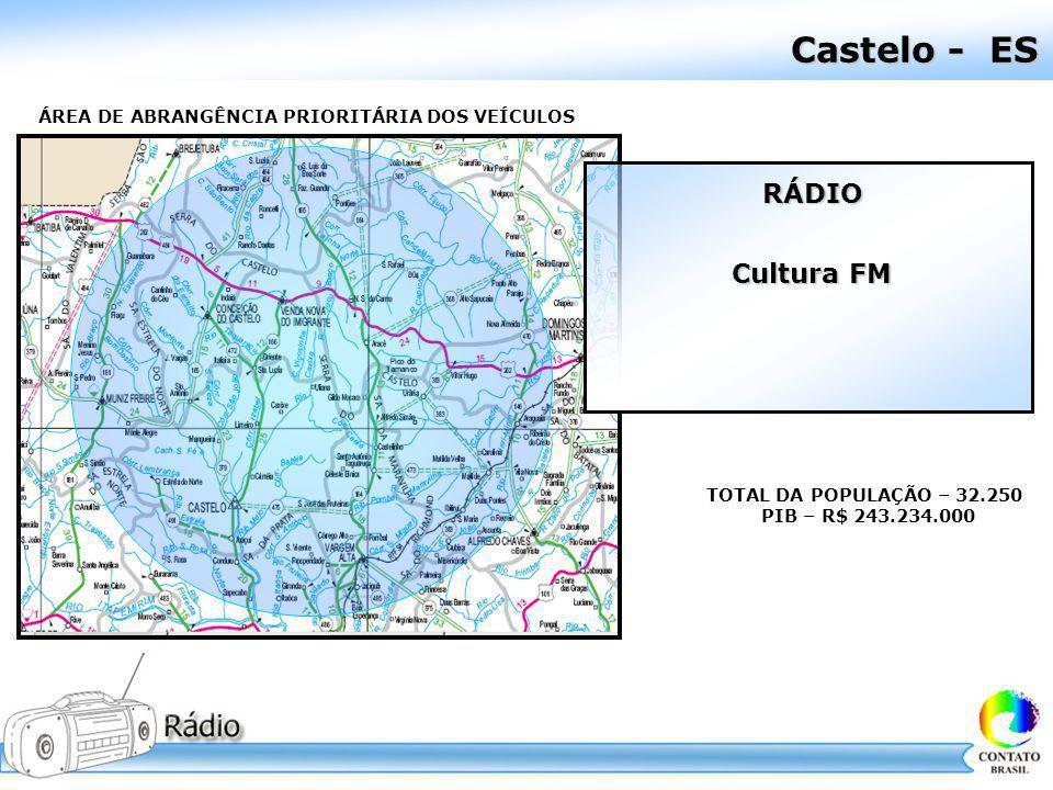 Castelo - ES ÁREA DE ABRANGÊNCIA PRIORITÁRIA DOS VEÍCULOS TOTAL DA POPULAÇÃO – 32.250 PIB – R$ 243.234.000 RÁDIO Cultura FM