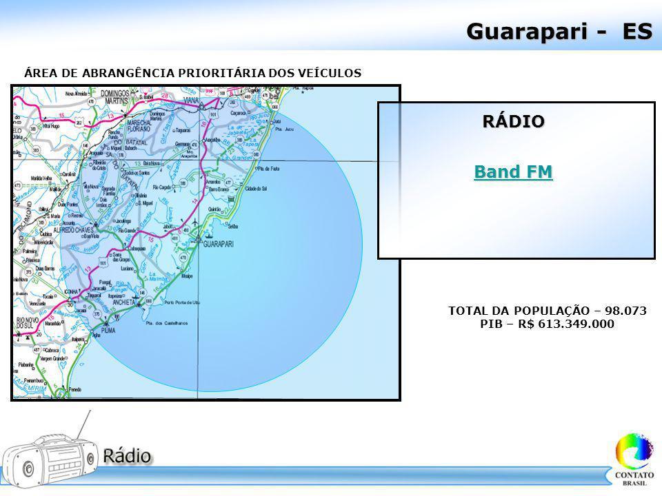 Guarapari - ES ÁREA DE ABRANGÊNCIA PRIORITÁRIA DOS VEÍCULOS TOTAL DA POPULAÇÃO – 98.073 PIB – R$ 613.349.000 RÁDIO Band FM Band FM
