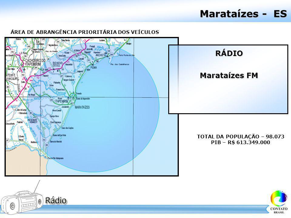 Marataízes - ES ÁREA DE ABRANGÊNCIA PRIORITÁRIA DOS VEÍCULOS TOTAL DA POPULAÇÃO – 98.073 PIB – R$ 613.349.000 RÁDIO Marataízes FM
