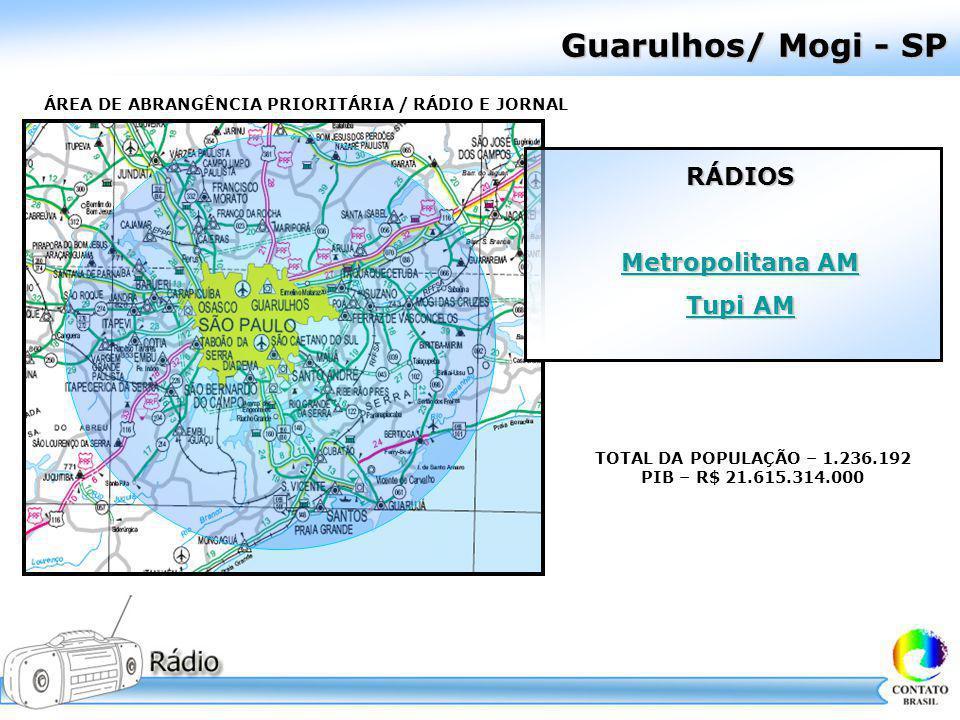 Guarulhos/ Mogi - SP ÁREA DE ABRANGÊNCIA PRIORITÁRIA / RÁDIO E JORNAL TOTAL DA POPULAÇÃO – 1.236.192 PIB – R$ 21.615.314.000 RÁDIOS Metropolitana AM M